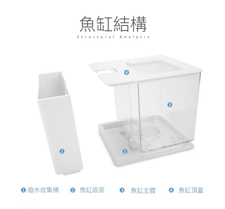迷你 亞加力膠 自潔 懶人魚缸 Easy nano tank