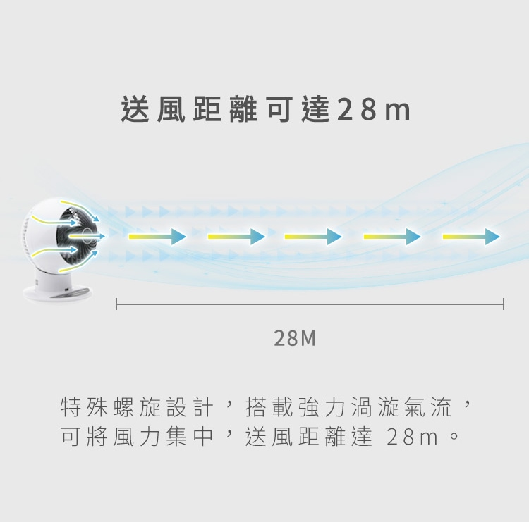IRIS OHYAMA PCF-SDC15T 直流變頻 空氣循環扇