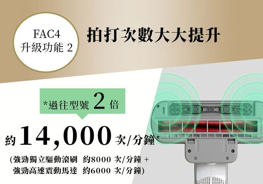 IRIS OHYAMA IC-FAC4 除塵蟎吸塵機