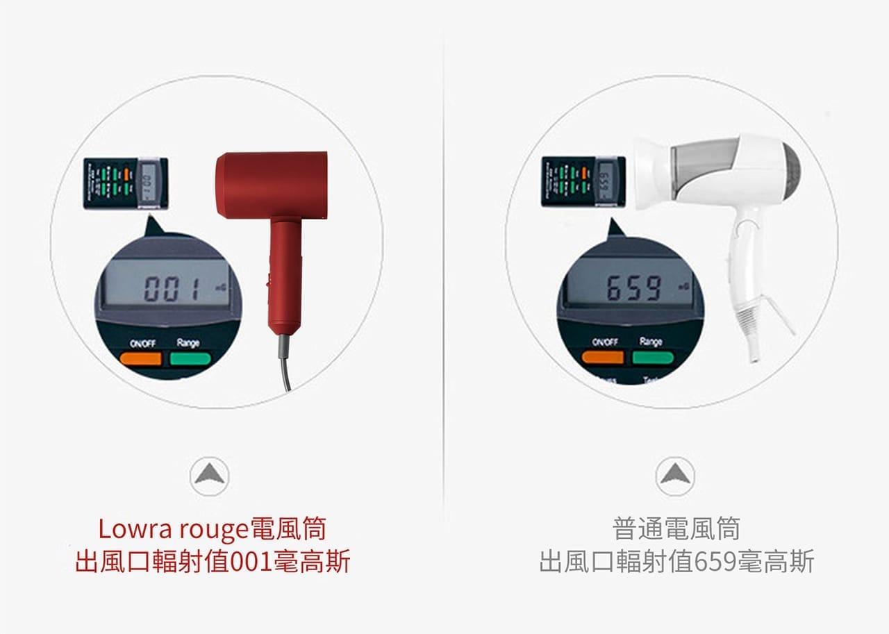 Lowra rouge 超低輻射負離子電風筒 CL-202