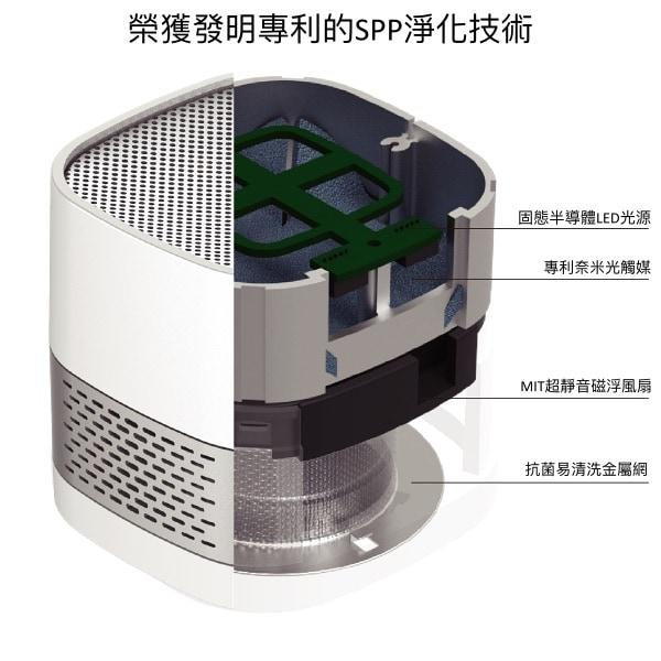LUFT CUBE 光觸媒空氣淨化器