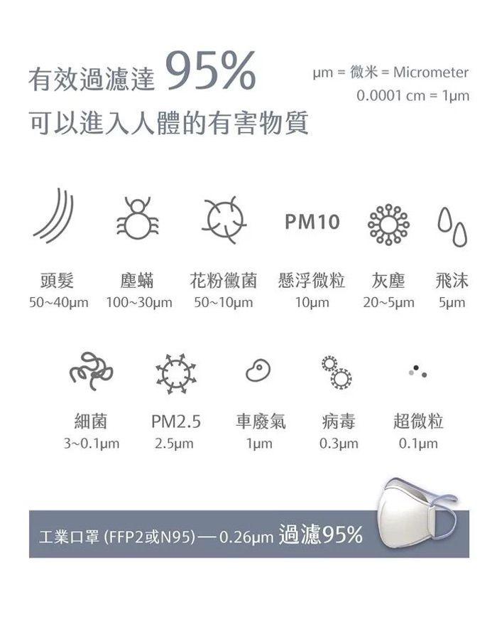 PhotoFast AM9500 智慧⾏動空氣清淨機 (N95相等級別高效濾材)