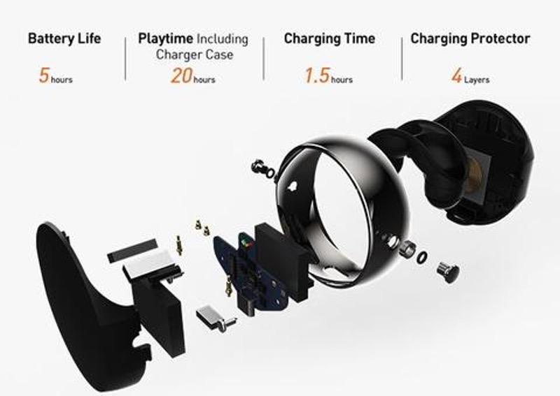SONGX TWS Earbuds無線耳機