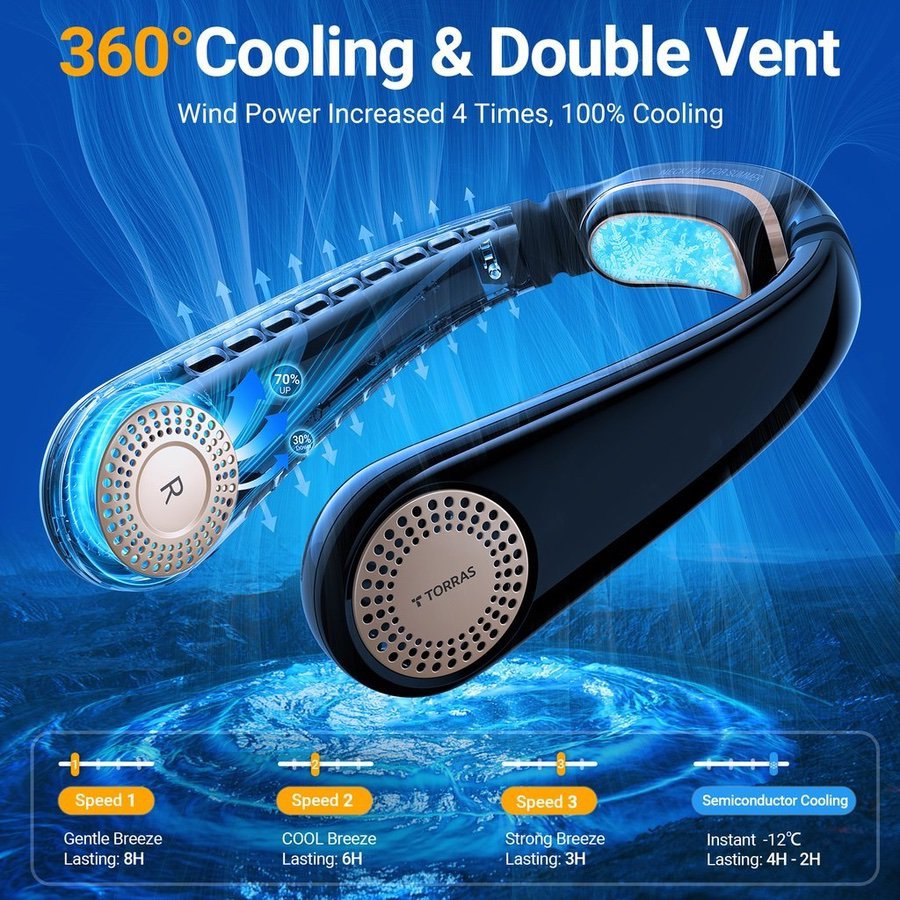 Torras Coolify L3 Pro 便攜式冷卻器 掛頸風扇