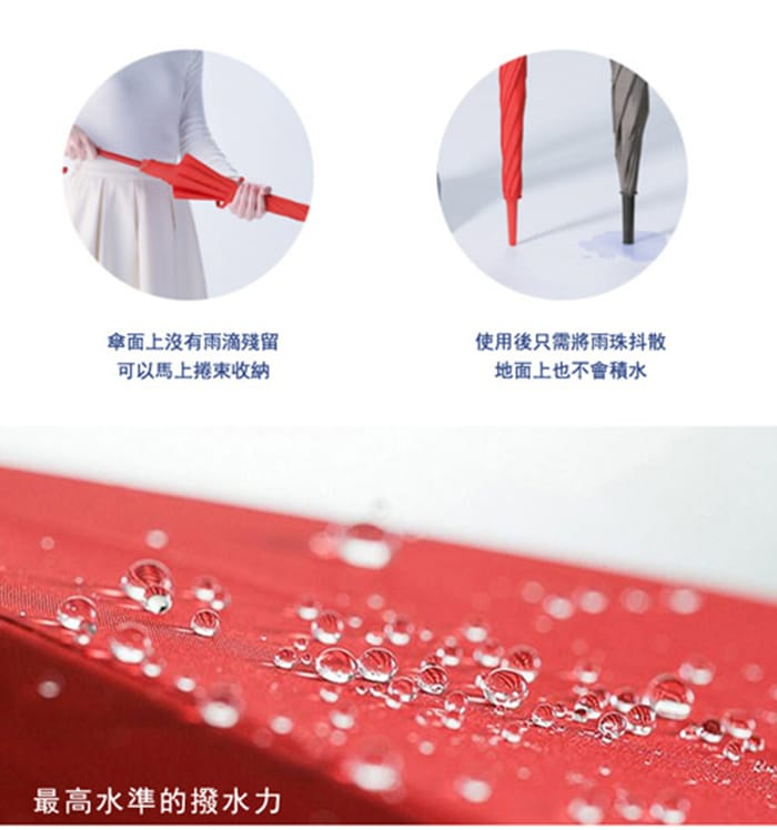 Wpc. 日本超跣水 Unnurella 滴水不沾防水雨傘(長傘)