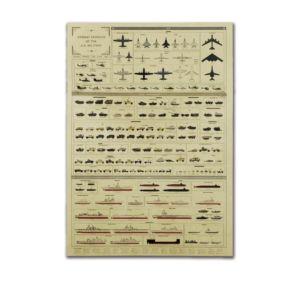 武器進化史牛皮紙海報